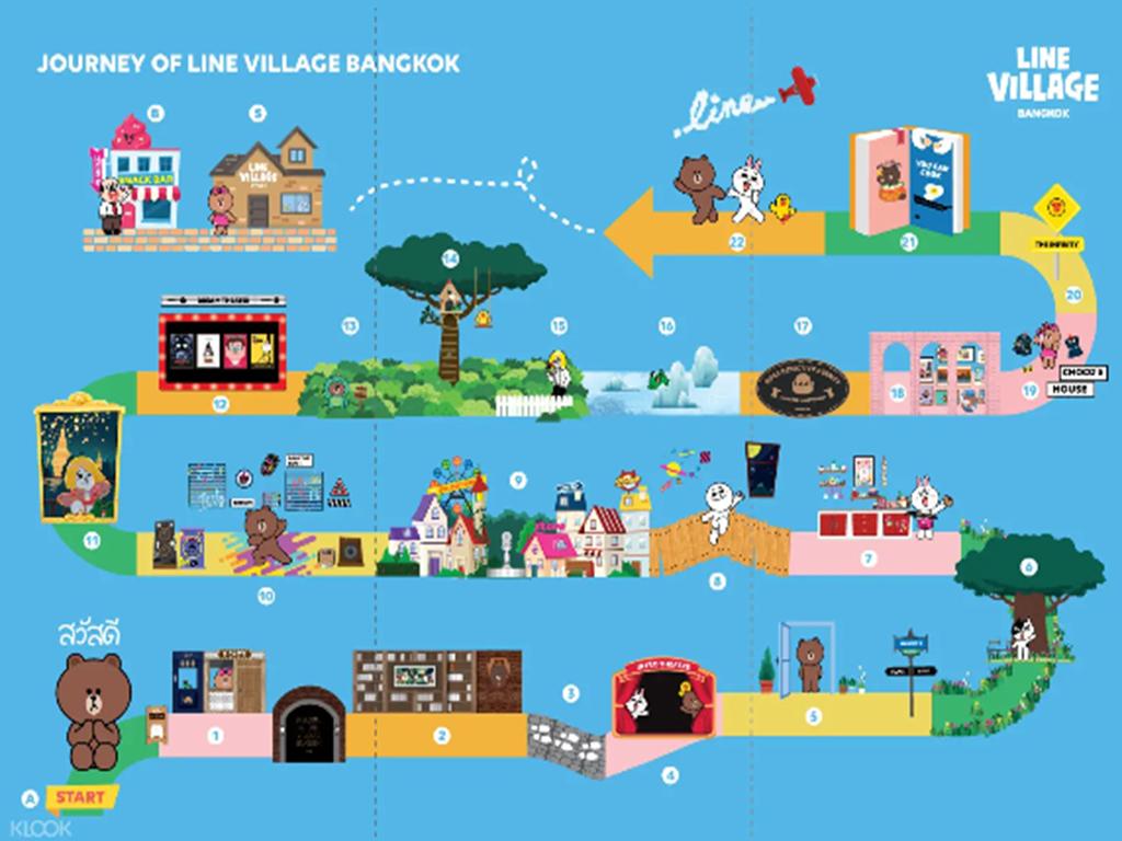 泰國曼谷暹羅市中心10大必去景點:01曼谷LINE Village室內主題樂園景區地圖
